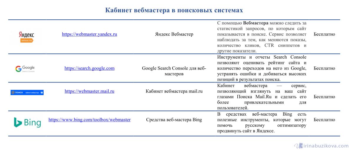 Кабинет веб-мастера