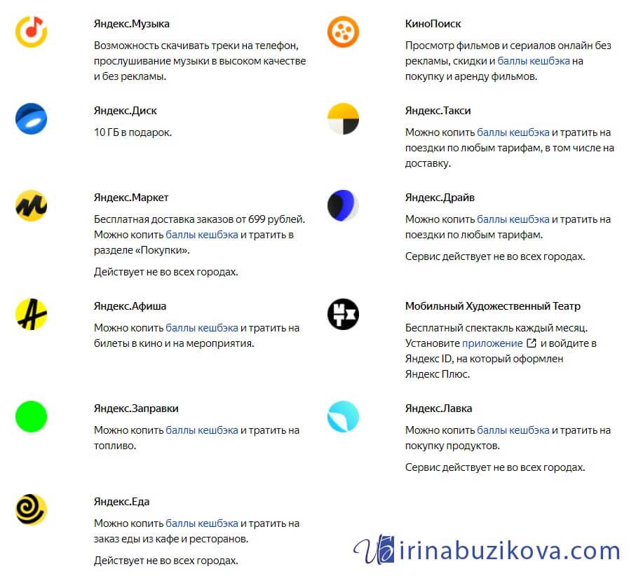 Что входит в подписку Яндекс Плюс